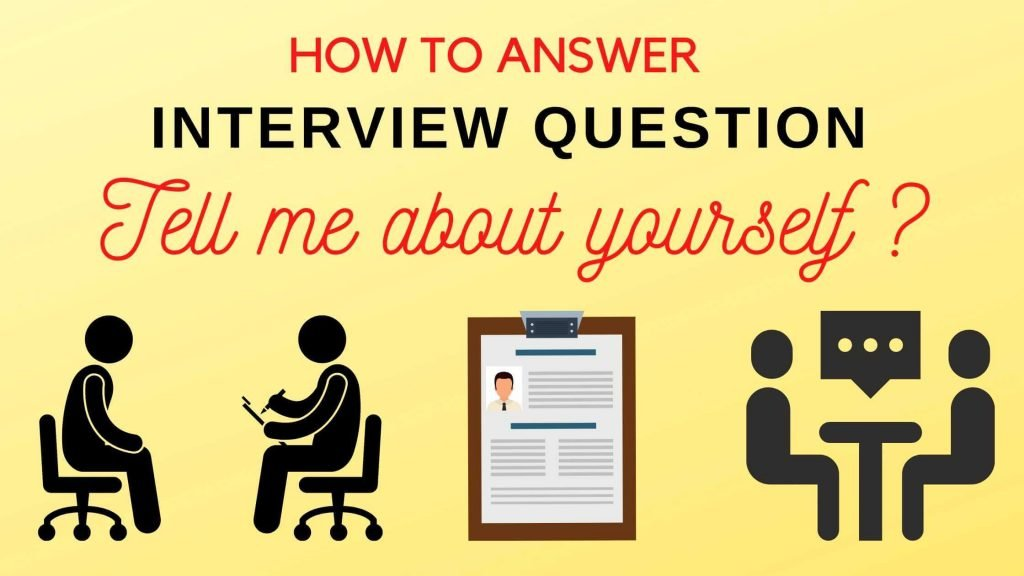 How to best answer the Interview question-Tell me about yourself ?