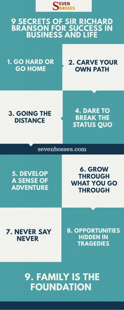 9 Secrets of Sir Richard Branson for success in Business and Life